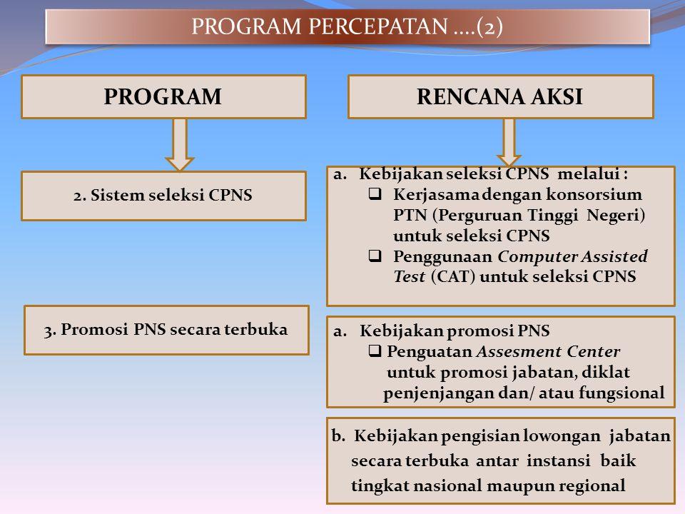 b. Kebijakan pengisian lowongan jabatan secara terbuka antar instansi baik tingkat nasional maupun regional PROGRAMRENCANA AKSI 2. Sistem seleksi CPNS