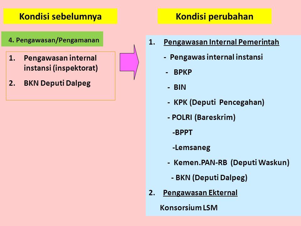 1.Dilakukan oleh PPK bekerjasama dg PTN 2.Bersifat tertutup 3.Nilai tidak diumumkan/ diketahui oleh peserta 4.Hasil pengolahan oleh diserahkan pada PP