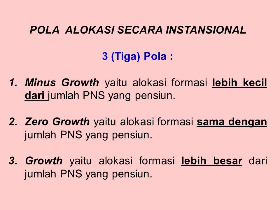 Arah kebijakan pertambahan PNS secara nasional tetap diusahakan Zero Growth menuju minus growth sampai selesainya rencana pengangkatan TH K-1 dan TH K