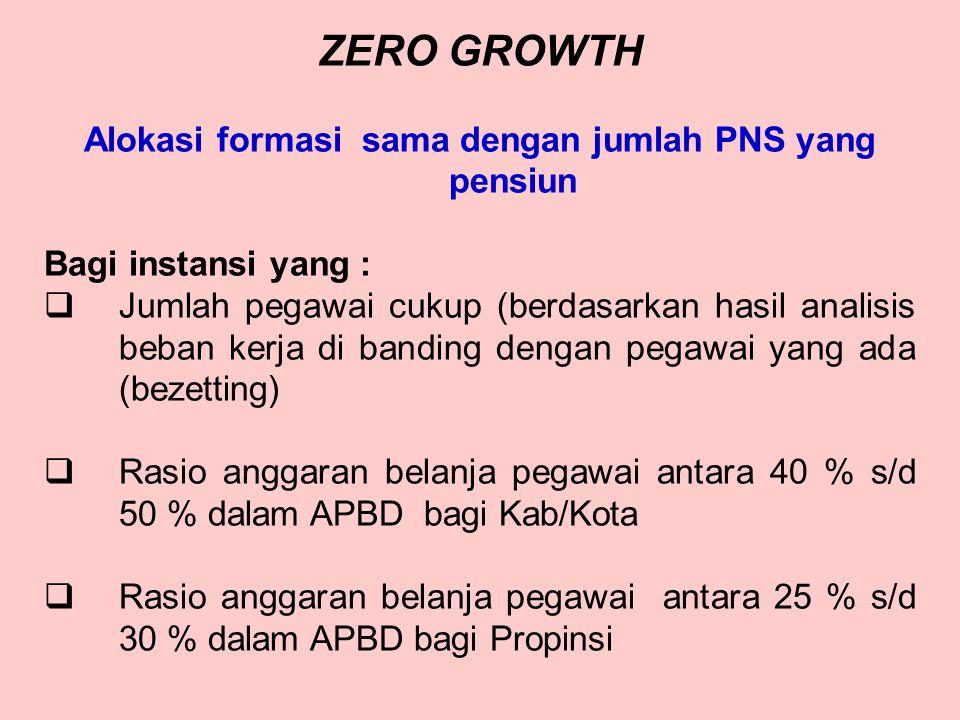 MINUS GROWTH Alokasi formasi lebih kecil dari jumlah PNS yang pensiun Bagi instansi yang :  Jumlah pegawai sudah kelebihan hasil analisis beban kerja