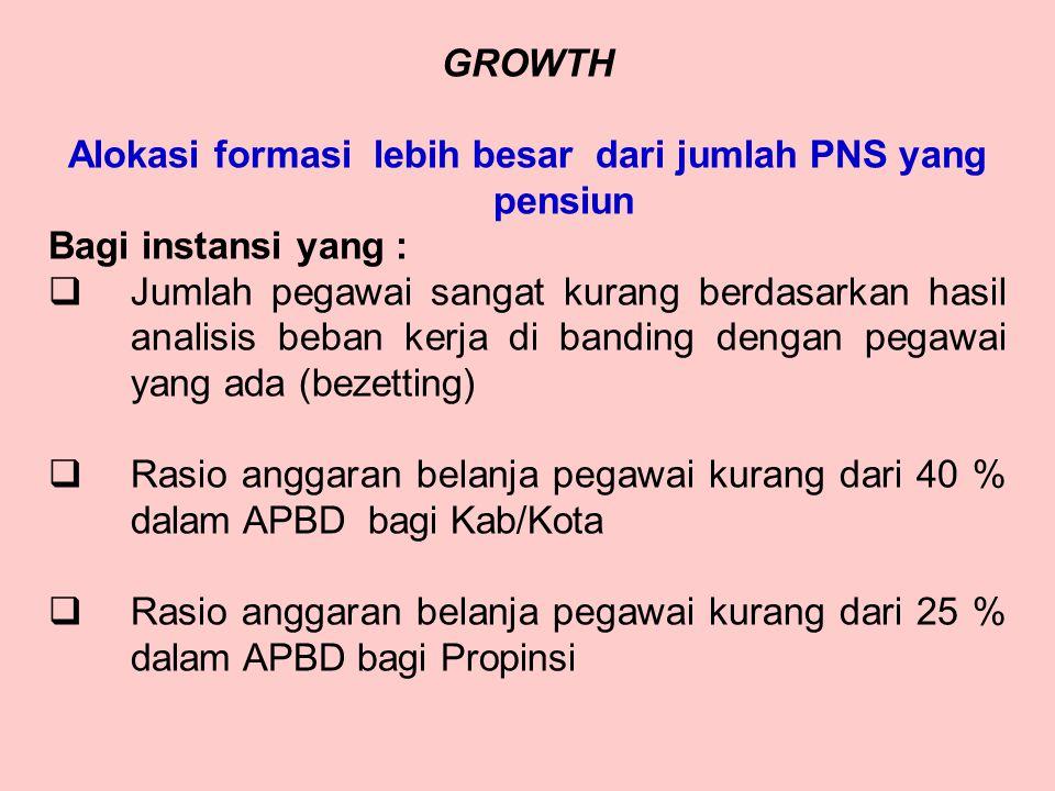 ZERO GROWTH Alokasi formasi sama dengan jumlah PNS yang pensiun Bagi instansi yang :  Jumlah pegawai cukup (berdasarkan hasil analisis beban kerja di
