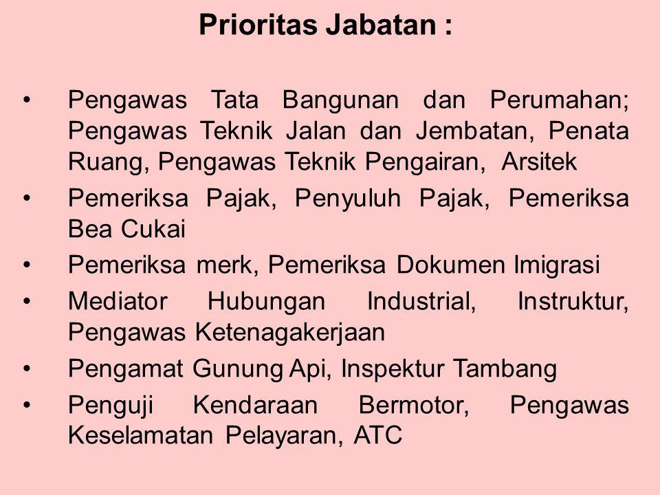 Prioritas Jabatan : Prioritas jabatan menurut hasil perhitungan beban kerja memiliki kekurangan pegawai dengan prioritas : Instansi Pusat  Guru (Guru
