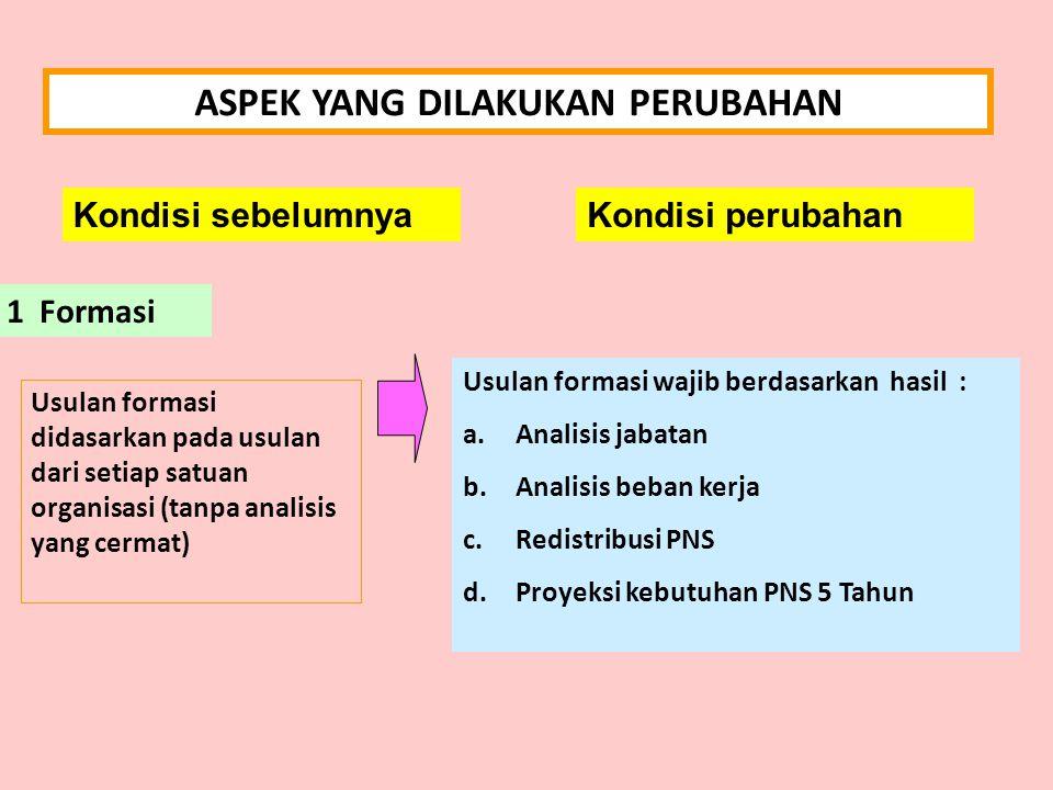 1 Formasi Usulan formasi didasarkan pada usulan dari setiap satuan organisasi (tanpa analisis yang cermat) Usulan formasi wajib berdasarkan hasil : a.Analisis jabatan b.Analisis beban kerja c.Redistribusi PNS d.Proyeksi kebutuhan PNS 5 Tahun Kondisi sebelumnyaKondisi perubahan ASPEK YANG DILAKUKAN PERUBAHAN
