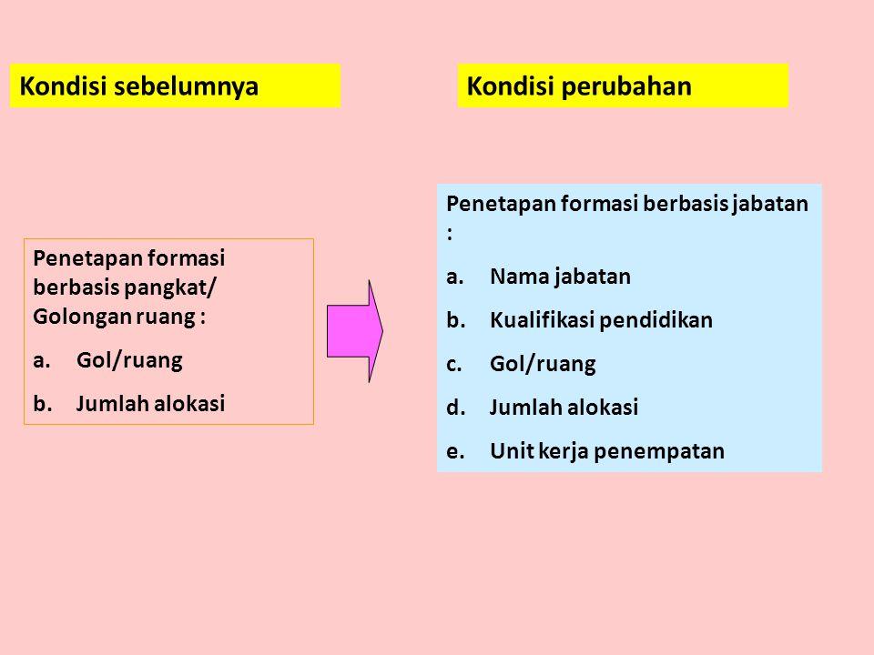 Penetapan formasi berbasis pangkat/ Golongan ruang : a.Gol/ruang b.Jumlah alokasi Kondisi sebelumnyaKondisi perubahan Penetapan formasi berbasis jabatan : a.Nama jabatan b.Kualifikasi pendidikan c.Gol/ruang d.Jumlah alokasi e.Unit kerja penempatan