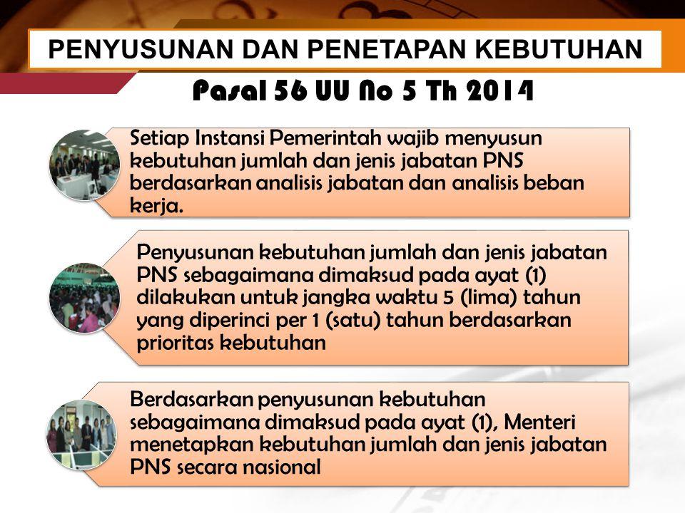 Pasal 56 UU No 5 Th 2014 Setiap Instansi Pemerintah wajib menyusun kebutuhan jumlah dan jenis jabatan PNS berdasarkan analisis jabatan dan analisis beban kerja.