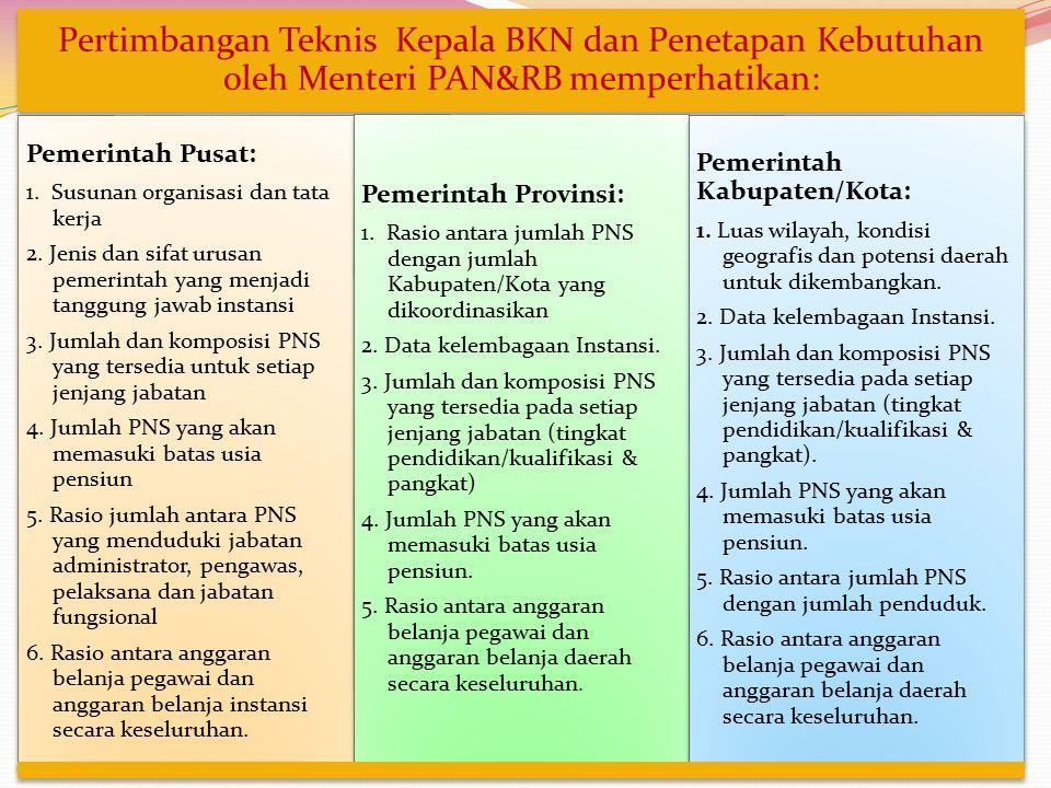 Pertimbangan Teknis Kepala BKN dan Penetapan Kebutuhan oleh Menteri PAN&RB memperhatikan: Pemerintah Pusat: 1.