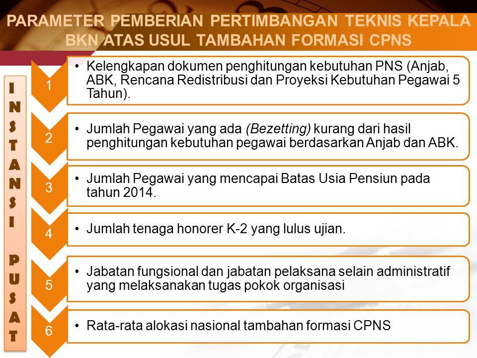 1 Kelengkapan dokumen penghitungan kebutuhan PNS (Anjab, ABK, Rencana Redistribusi dan Proyeksi Kebutuhan Pegawai 5 Tahun).