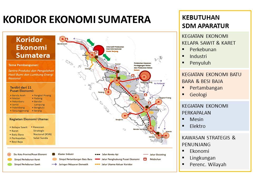 KORIDOR EKONOMI SUMATERA KEBUTUHAN SDM APARATUR KEGIATAN EKONOMI KELAPA SAWIT & KARET  Perkebunan  Industri  Penyuluh KEGIATAN EKONOMI BATU BARA & BESI BAJA  Pertambangan  Geologi KEGIATAN EKONOMI PERKAPALAN  Mesin  Elektro KAWASAN STRATEGIS & PENUNJANG  Ekonomi  Lingkungan  Perenc.