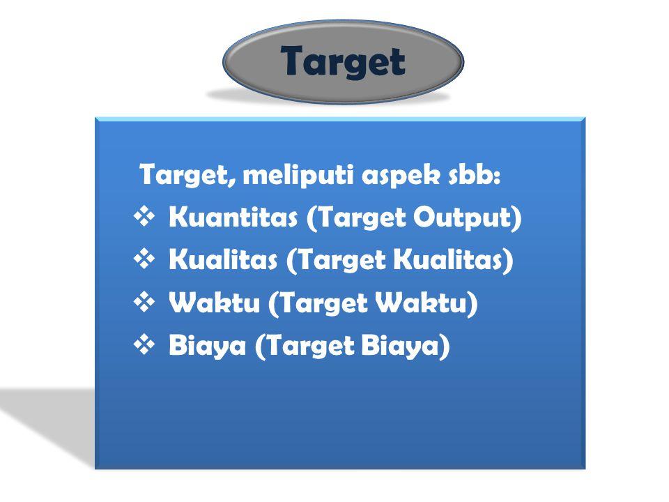 Target Target, meliputi aspek sbb:  Kuantitas (Target Output)  Kualitas (Target Kualitas)  Waktu (Target Waktu)  Biaya (Target Biaya)