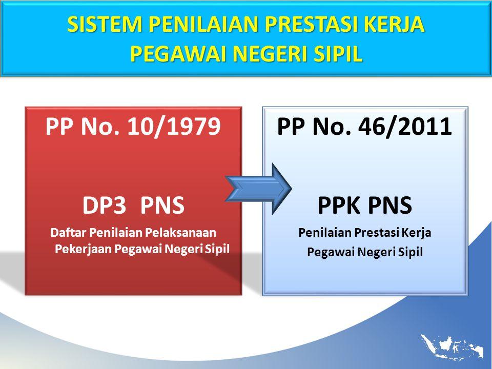 PP Nomor 46 Tahun 2011 Penilaian Prestasi Kerja Pegawai Negeri Sipil Peraturan Kepala BKN No.
