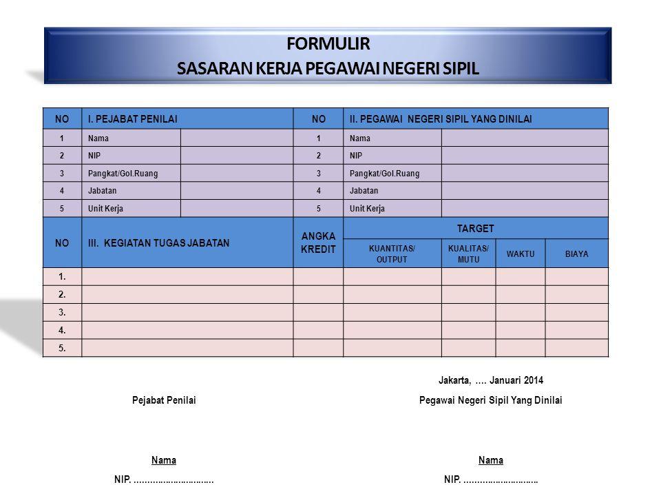 FORMULIR SASARAN KERJA PEGAWAI NEGERI SIPIL Jakarta, …. Januari 2014 Pejabat PenilaiPegawai Negeri Sipil Yang Dinilai Nama NIP........................