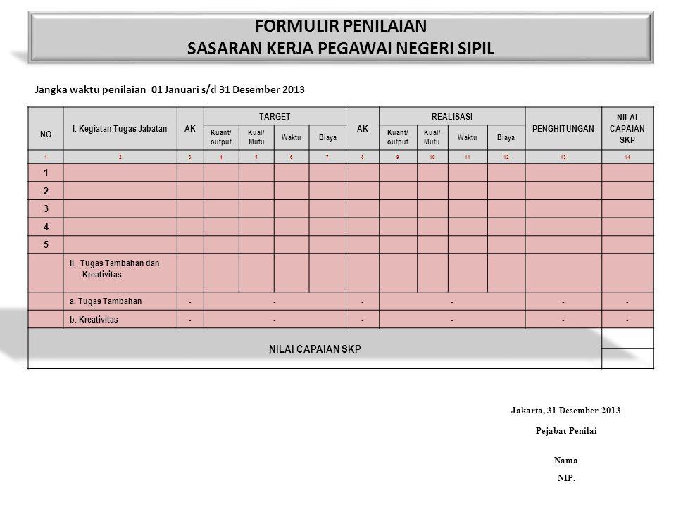FORMULIR PENILAIAN SASARAN KERJA PEGAWAI NEGERI SIPIL Jangka waktu penilaian 01 Januari s/d 31 Desember 2013 Jakarta, 31 Desember 2013 Pejabat Penilai