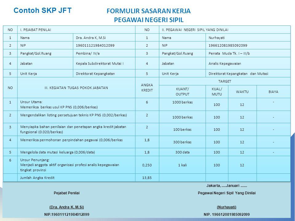 Jakarta,.....Januari....... Pejabat PenilaiPegawai Negeri Sipil Yang Dinilai (Dra. Andra K, M.Si)(Nurhayati) NIP.196011121984012099NIP. 19661208198509