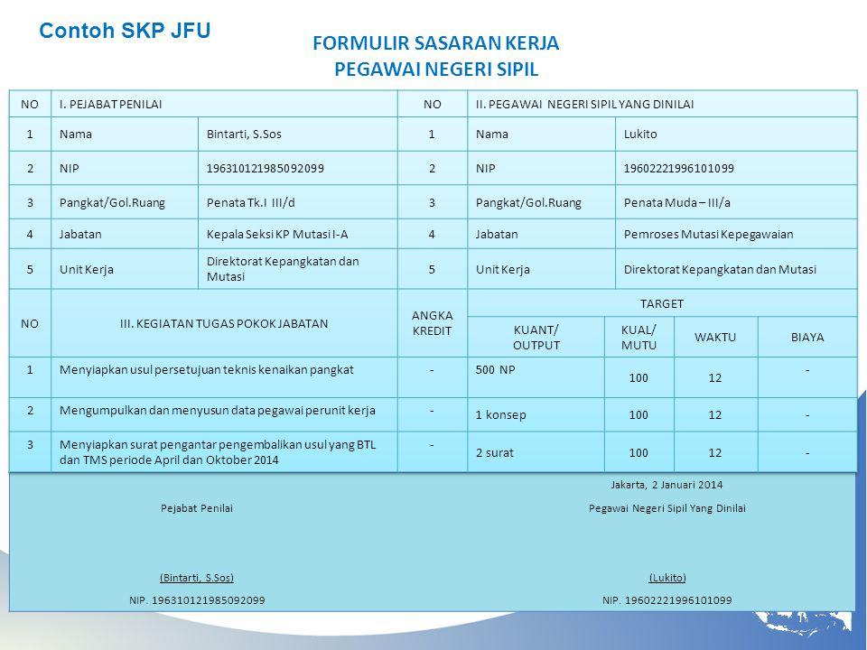 Jakarta, 2 Januari 2014 Pejabat PenilaiPegawai Negeri Sipil Yang Dinilai (Bintarti, S.Sos)(Lukito) NIP. 196310121985092099NIP. 19602221996101099 FORMU