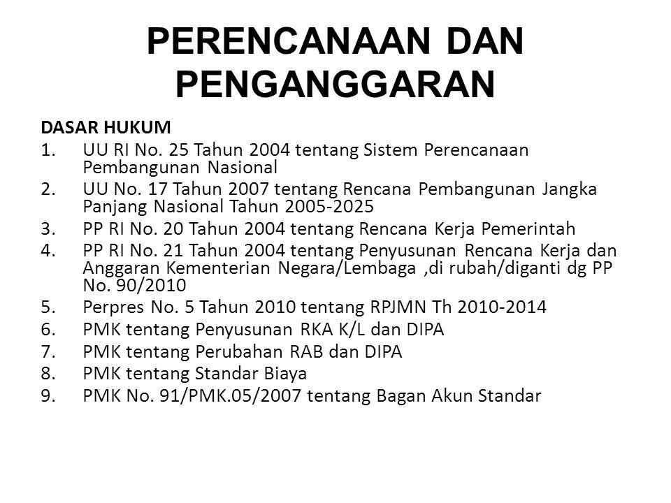 DASAR HUKUM 1.UU RI No. 25 Tahun 2004 tentang Sistem Perencanaan Pembangunan Nasional 2.UU No. 17 Tahun 2007 tentang Rencana Pembangunan Jangka Panjan