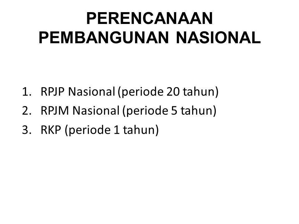 PERENCANAAN PEMBANGUNAN NASIONAL 1.RPJP Nasional (periode 20 tahun) 2.RPJM Nasional (periode 5 tahun) 3.RKP (periode 1 tahun)