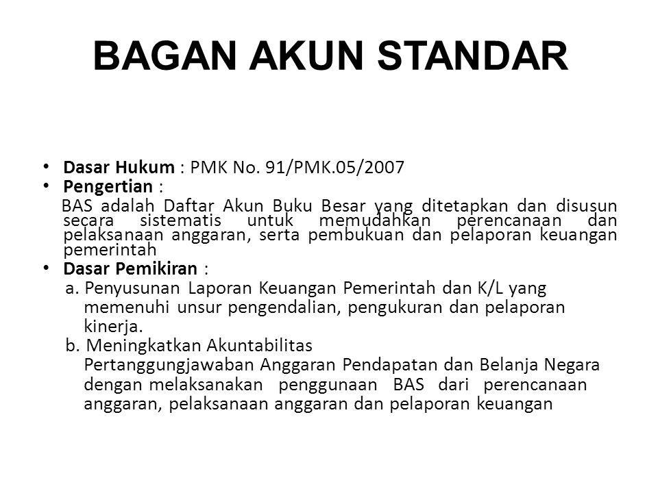 BAGAN AKUN STANDAR Dasar Hukum : PMK No. 91/PMK.05/2007 Pengertian : BAS adalah Daftar Akun Buku Besar yang ditetapkan dan disusun secara sistematis u