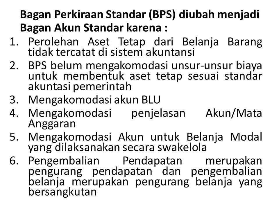Bagan Perkiraan Standar (BPS) diubah menjadi Bagan Akun Standar karena : 1.Perolehan Aset Tetap dari Belanja Barang tidak tercatat di sistem akuntansi