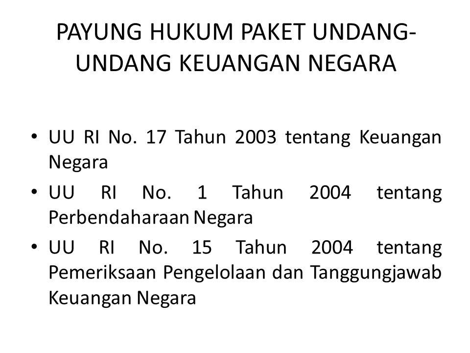 PAYUNG HUKUM PAKET UNDANG- UNDANG KEUANGAN NEGARA UU RI No. 17 Tahun 2003 tentang Keuangan Negara UU RI No. 1 Tahun 2004 tentang Perbendaharaan Negara