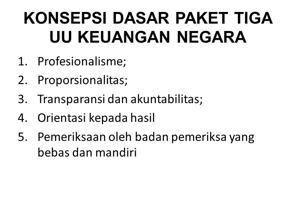 KONSEPSI DASAR PAKET TIGA UU KEUANGAN NEGARA 1.Profesionalisme; 2.Proporsionalitas; 3.Transparansi dan akuntabilitas; 4.Orientasi kepada hasil 5.Pemer