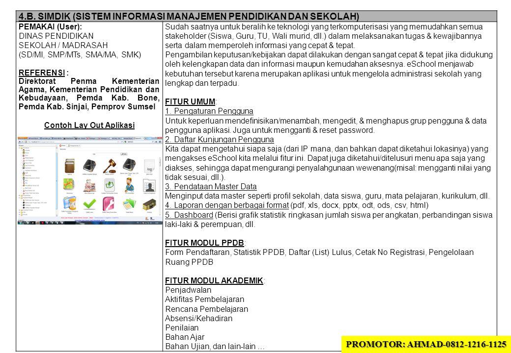 4.B. SIMDIK (SISTEM INFORMASI MANAJEMEN PENDIDIKAN DAN SEKOLAH) PEMAKAI (User): DINAS PENDIDIKAN SEKOLAH / MADRASAH (SD/MI, SMP/MTs, SMA/MA, SMK) REFE