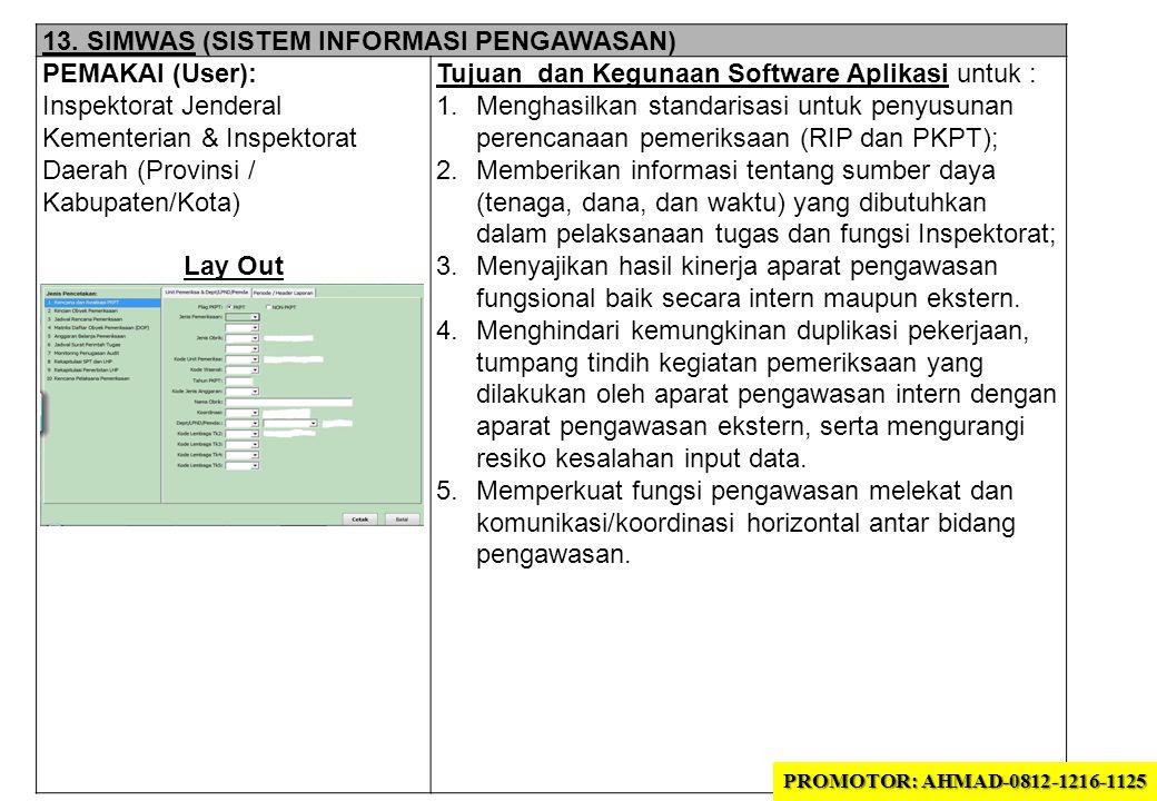 13. SIMWAS (SISTEM INFORMASI PENGAWASAN) PEMAKAI (User): Inspektorat Jenderal Kementerian & Inspektorat Daerah (Provinsi / Kabupaten/Kota) Lay Out Tuj