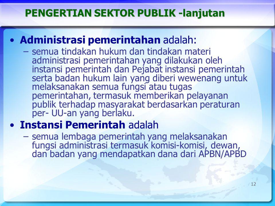 PERKEMBANGAN SPI DI INDONESIA 1.Instruksi Presiden No.