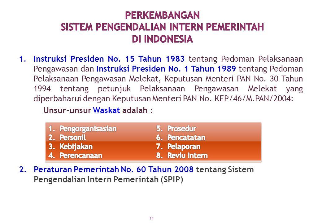 11 1.Instruksi Presiden No. 15 Tahun 1983 tentang Pedoman Pelaksanaan Pengawasan dan Instruksi Presiden No. 1 Tahun 1989 tentang Pedoman Pelaksanaan P