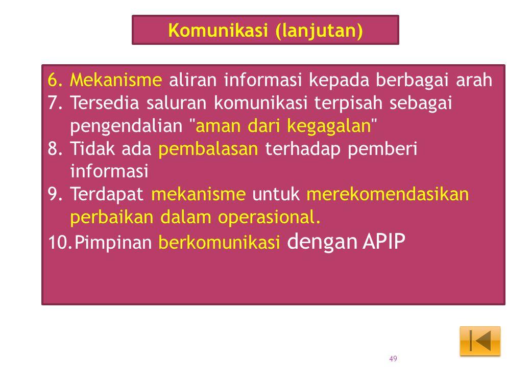 6.Mekanisme aliran informasi kepada berbagai arah 7.Tersedia saluran komunikasi terpisah sebagai pengendalian