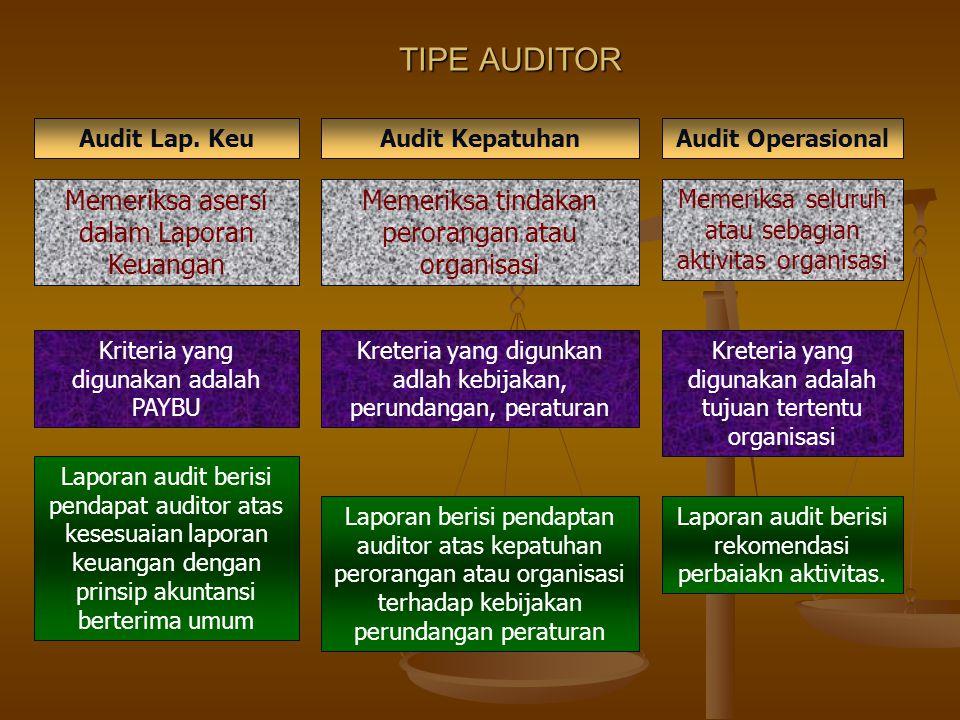 TIPE AUDITOR Auditor Independen Auditor Independen Auditor profesional yang menyediakan jasanya kepada masyarakat umum, terutama dalam bidang audit atas laporan keuangan yang dibuat oleh klienya.