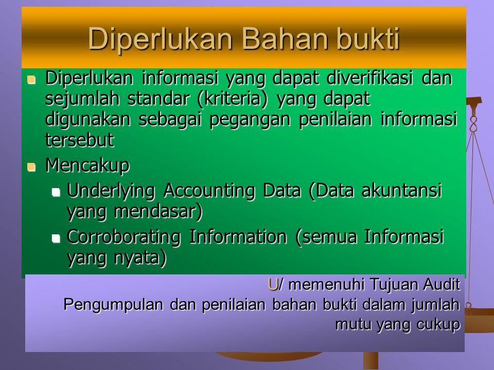 Diperlukan informasi yang dapat diverifikasi dan sejumlah standar (kriteria) yang dapat digunakan sebagai pegangan penilaian informasi tersebut Diperlukan informasi yang dapat diverifikasi dan sejumlah standar (kriteria) yang dapat digunakan sebagai pegangan penilaian informasi tersebut Mencakup Mencakup Underlying Accounting Data (Data akuntansi yang mendasar) Underlying Accounting Data (Data akuntansi yang mendasar) Corroborating Information (semua Informasi yang nyata) Corroborating Information (semua Informasi yang nyata) Diperlukan Bahan bukti U/ memenuhi Tujuan Audit Pengumpulan dan penilaian bahan bukti dalam jumlah mutu yang cukup