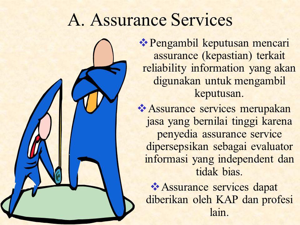 III. Assurance Services A.Assurance Services B.Attestation Services C.Other Assurance Services D.Non-Assurance Services