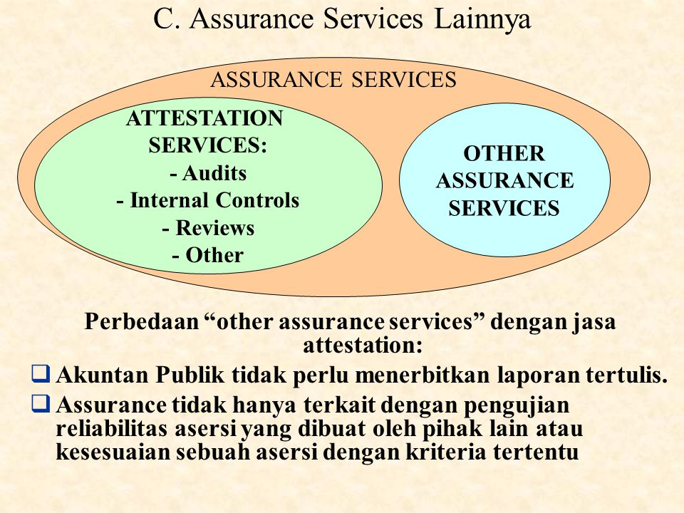 B4. Attestation Services Lainnya Other attestation services are natural extensions of financial statement engagements: Ketaatan Debitur dalam memenuhi