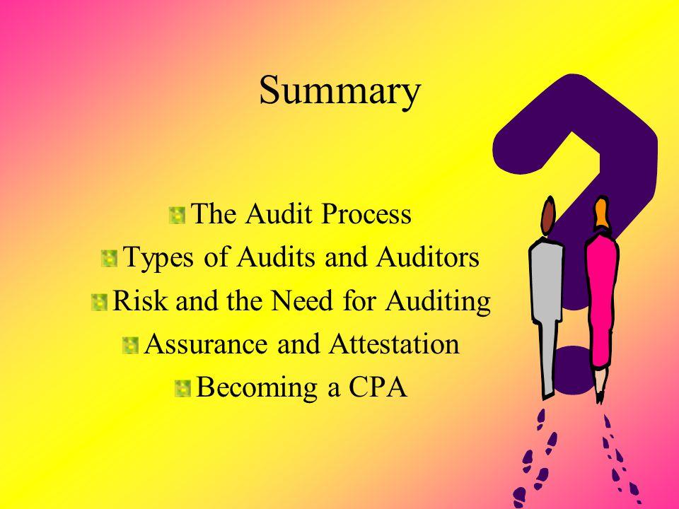 B. USAP Examination  Diselenggarakan oleh IAI, dua kali setahun (Juli dan Desember)  Ujian meliputi: Pelaporan dan Akuntansi Keuangan – 4 jam Auditi
