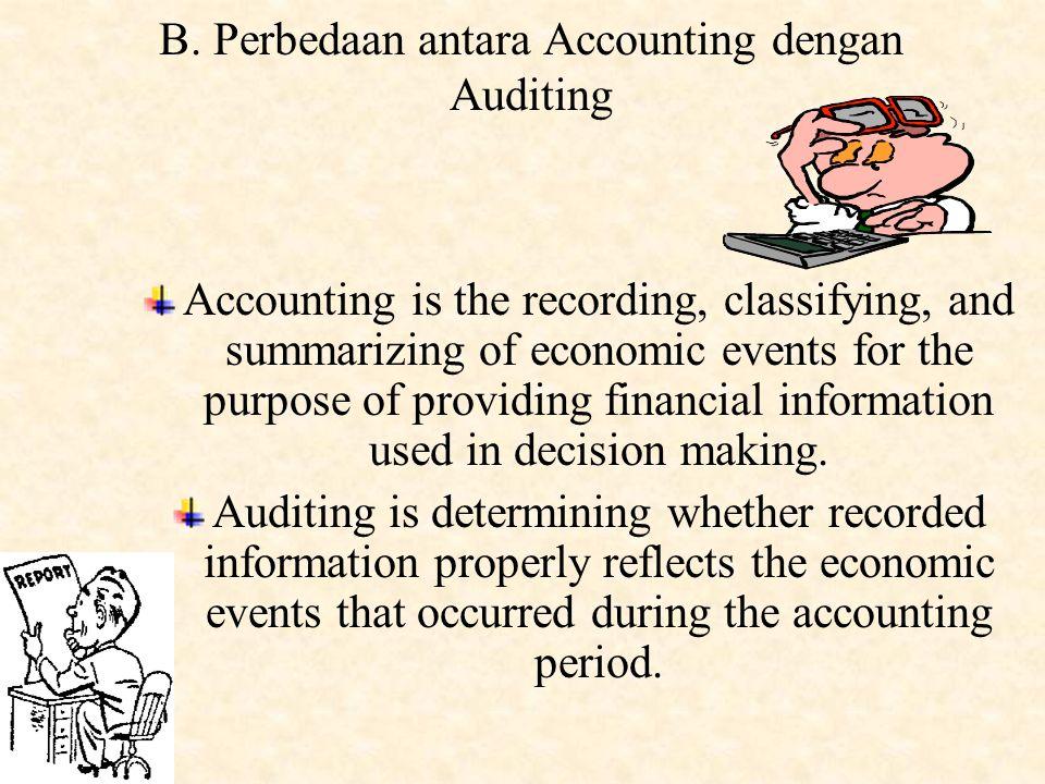 A. Definisi Auditing Auditor Mengumpulkan dan Mengevaluasi bukit Untuk memastikan kesesuaian antara informasi kriteria ditetapkan dengan Dan mengkomun