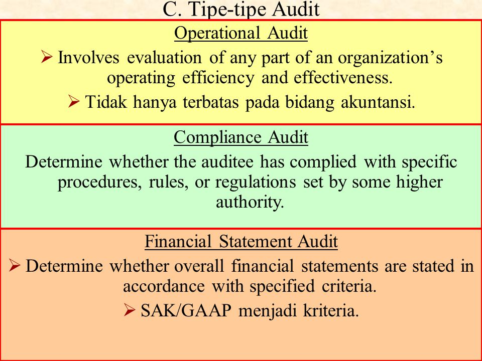 B. Perbedaan antara Accounting dengan Auditing Accounting is the recording, classifying, and summarizing of economic events for the purpose of providi