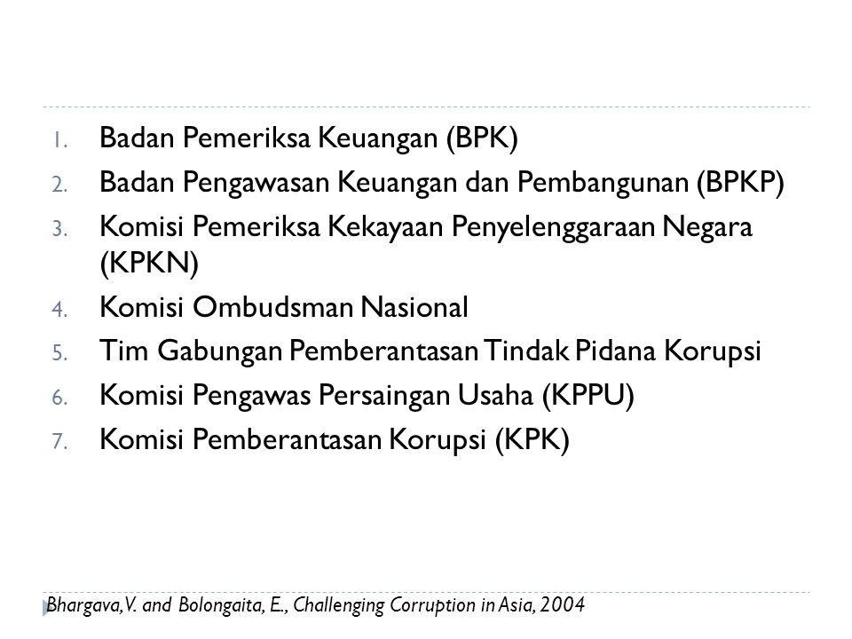 1. Badan Pemeriksa Keuangan (BPK) 2. Badan Pengawasan Keuangan dan Pembangunan (BPKP) 3. Komisi Pemeriksa Kekayaan Penyelenggaraan Negara (KPKN) 4. Ko