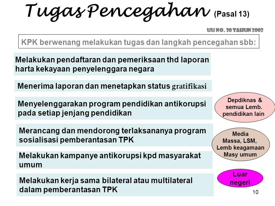 10 Tugas Pencegahan (Pasal 13) UU No. 30 Tahun 2002 KPK berwenang melakukan tugas dan langkah pencegahan sbb: Melakukan pendaftaran dan pemeriksaan th