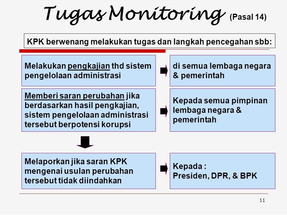 11 Tugas Monitoring (Pasal 14) KPK berwenang melakukan tugas dan langkah pencegahan sbb: Melakukan pengkajian thd sistem pengelolaan administrasi di s