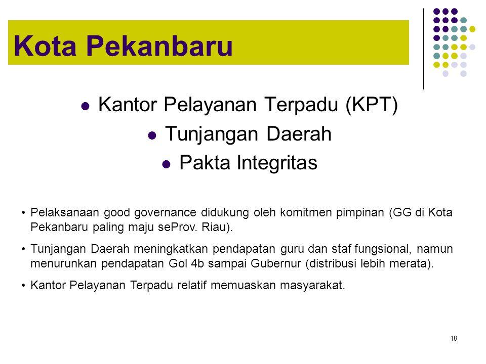 18 Kota Pekanbaru Kantor Pelayanan Terpadu (KPT) Tunjangan Daerah Pakta Integritas Pelaksanaan good governance didukung oleh komitmen pimpinan (GG di