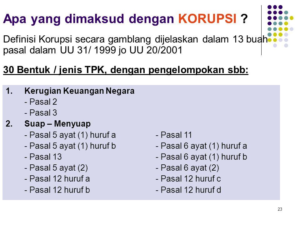 23 Apa yang dimaksud dengan KORUPSI ? Definisi Korupsi secara gamblang dijelaskan dalam 13 buah pasal dalam UU 31/ 1999 jo UU 20/2001 30 Bentuk / jeni