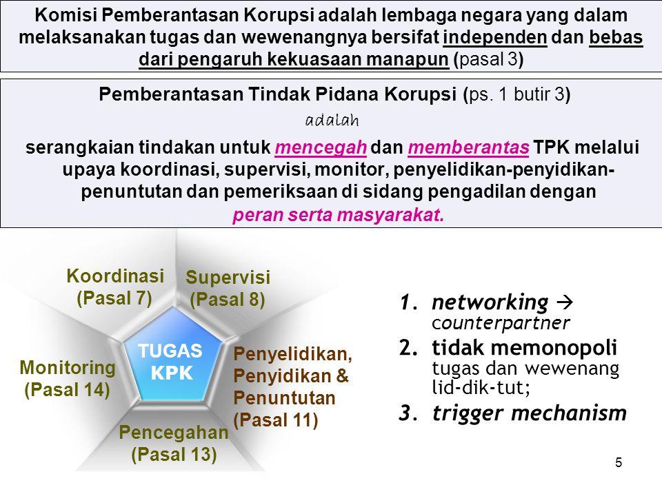 5 Pemberantasan Tindak Pidana Korupsi (ps. 1 butir 3) adalah serangkaian tindakan untuk mencegah dan memberantas TPK melalui upaya koordinasi, supervi