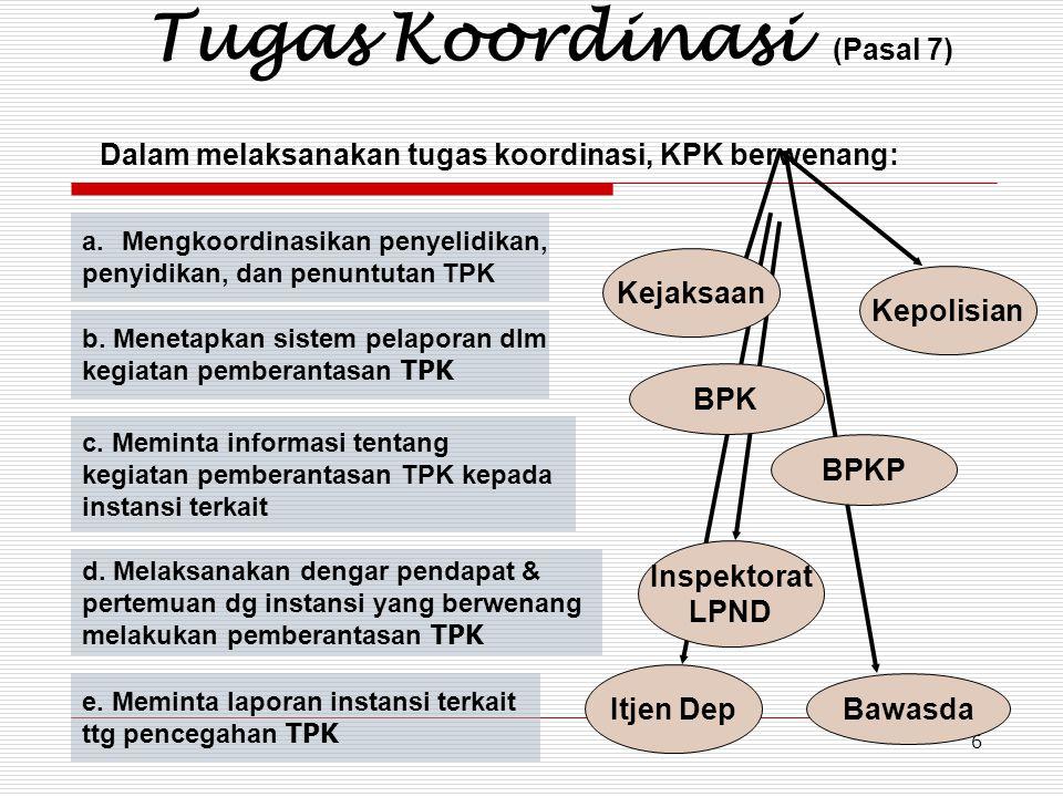 6 Tugas Koordinasi (Pasal 7) Dalam melaksanakan tugas koordinasi, KPK berwenang: a.Mengkoordinasikan penyelidikan, penyidikan, dan penuntutan TPK b. M