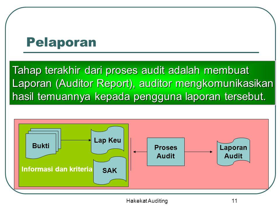 Hakekat Auditing 11 Pelaporan Tahap terakhir dari proses audit adalah membuat Laporan (Auditor Report), auditor mengkomunikasikan hasil temuannya kepa