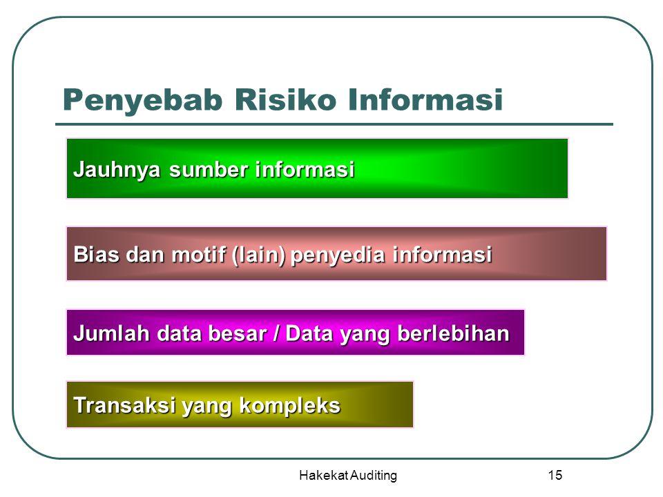 Hakekat Auditing 15 Penyebab Risiko Informasi Jauhnya sumber informasi Bias dan motif (lain) penyedia informasi Jumlah data besar / Data yang berlebih