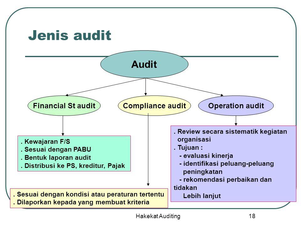 Hakekat Auditing 18 Jenis audit Audit Financial St auditCompliance auditOperation audit. Kewajaran F/S. Sesuai dengan PABU. Bentuk laporan audit. Dist