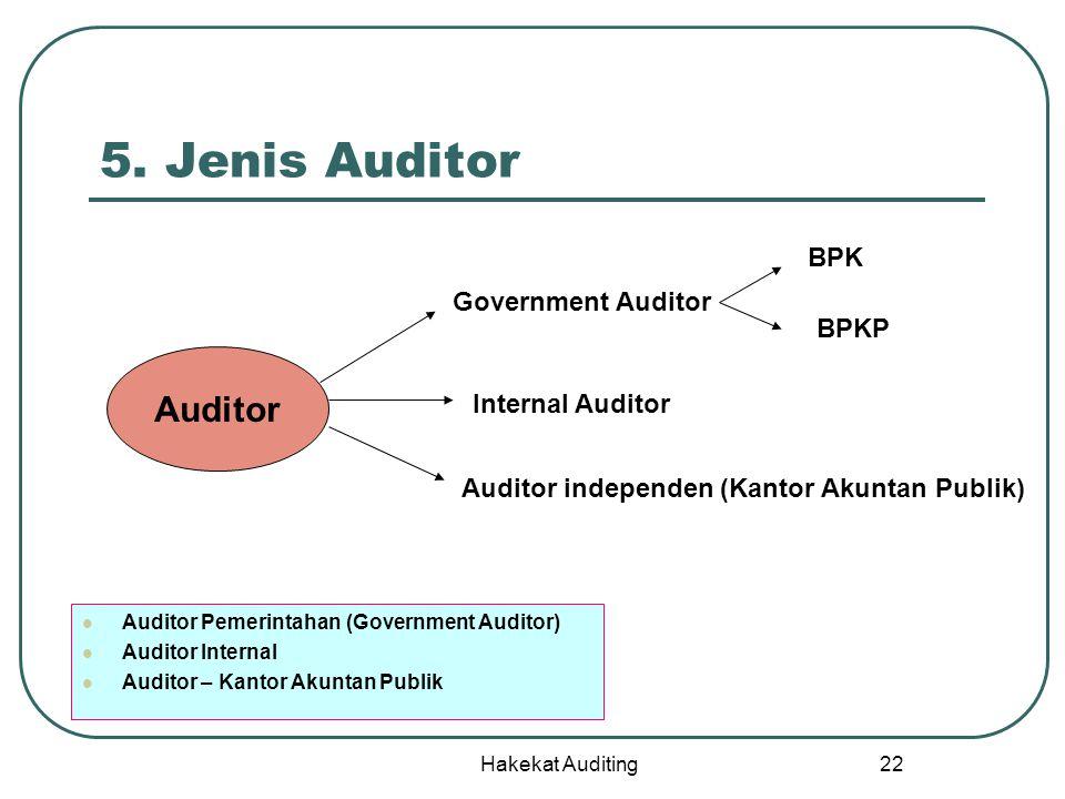 Hakekat Auditing 22 5. Jenis Auditor Auditor Pemerintahan (Government Auditor) Auditor Internal Auditor – Kantor Akuntan Publik Auditor Government Aud