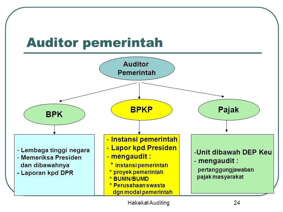 Hakekat Auditing 24 Auditor pemerintah Auditor Pemerintah BPK BPKPPajak - Lembaga tinggi negara - Memeriksa Presiden dan dibawahnya - Laporan kpd DPR
