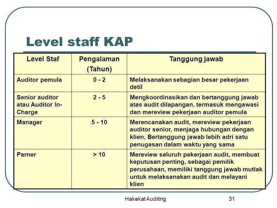 Hakekat Auditing 31 Level staff KAP Level StafPengalaman (Tahun) Tanggung jawab Auditor pemula0 - 2Melaksanakan sebagian besar pekerjaan detil Senior
