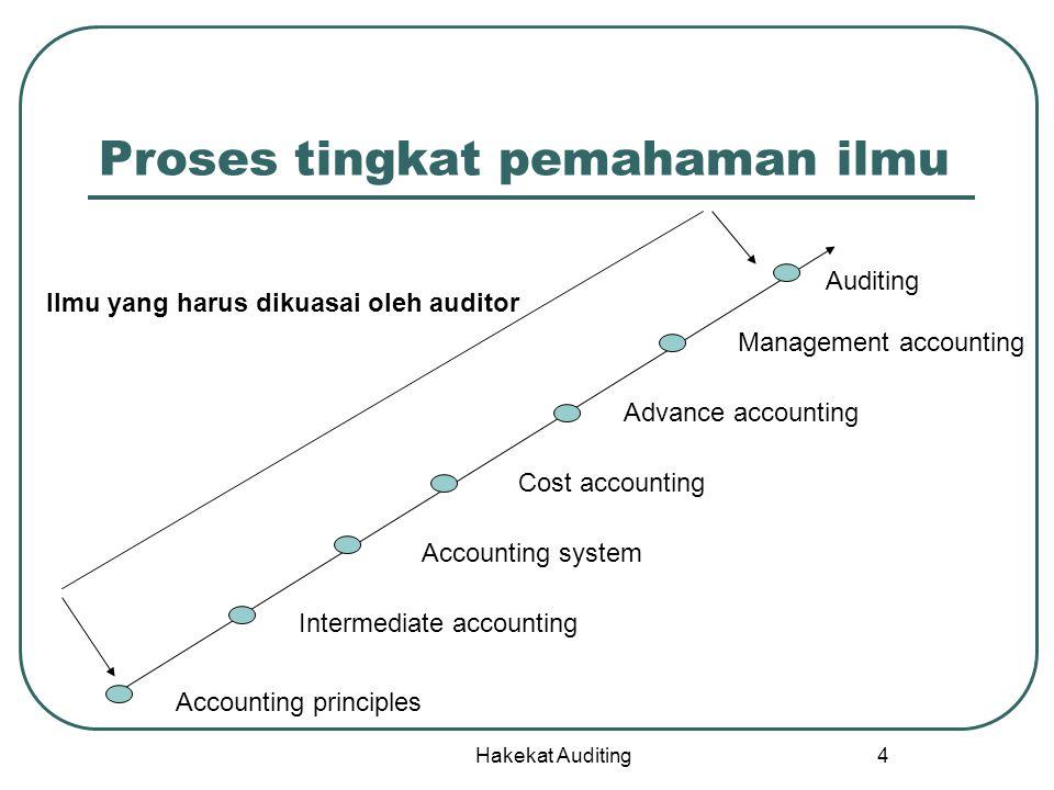 Hakekat Auditing 15 Penyebab Risiko Informasi Jauhnya sumber informasi Bias dan motif (lain) penyedia informasi Jumlah data besar / Data yang berlebihan Transaksi yang kompleks